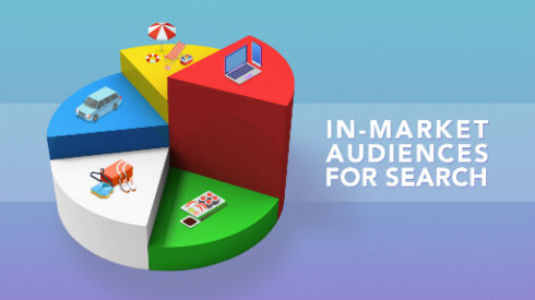 In-Market Audiences for Search