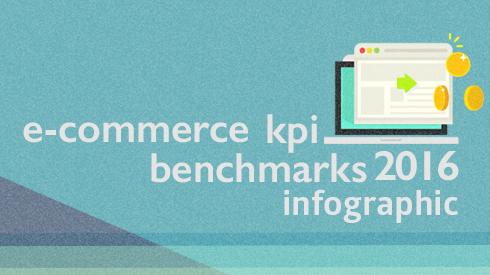 E-commerce KPI Benchmarks Study 2016 Infographic