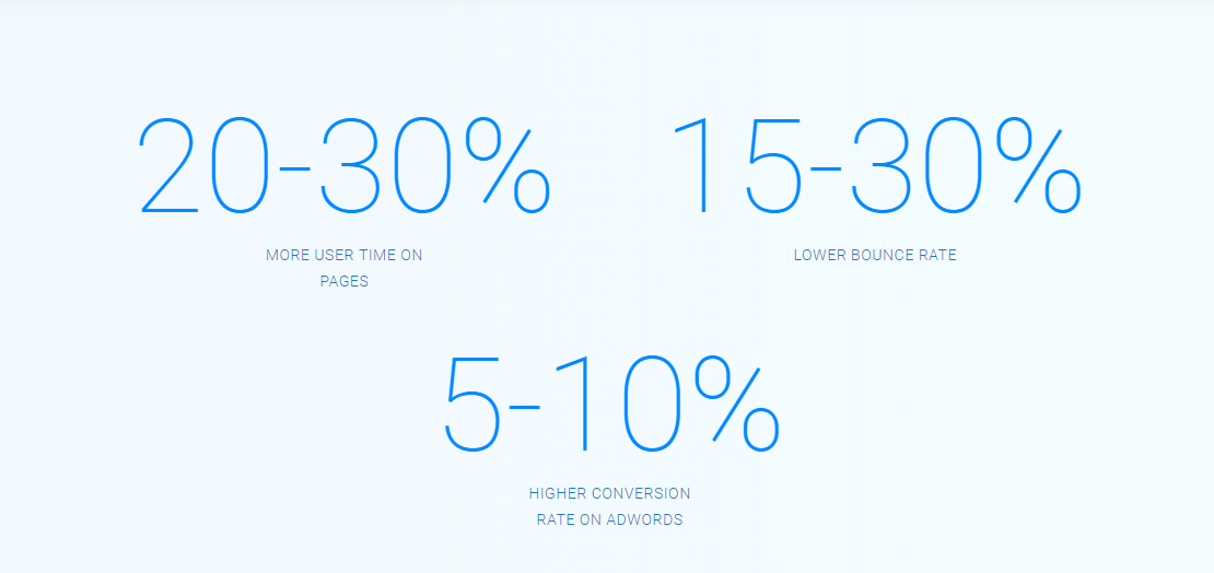 Consumer US AMP Results