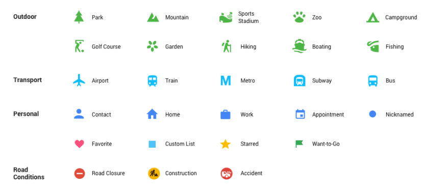 Google Maps Icons 2017