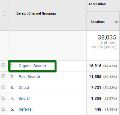 Landing Page Report Google Analytics