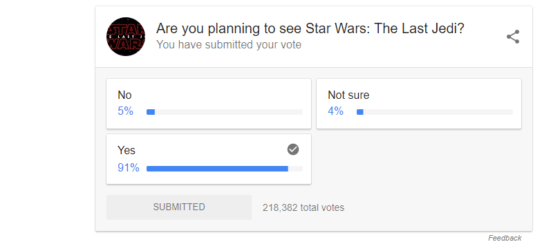 Polls in SERPs