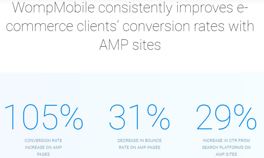 AMP Case Study