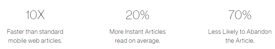 Facebook Instant Articles Statistics