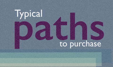online purchase path